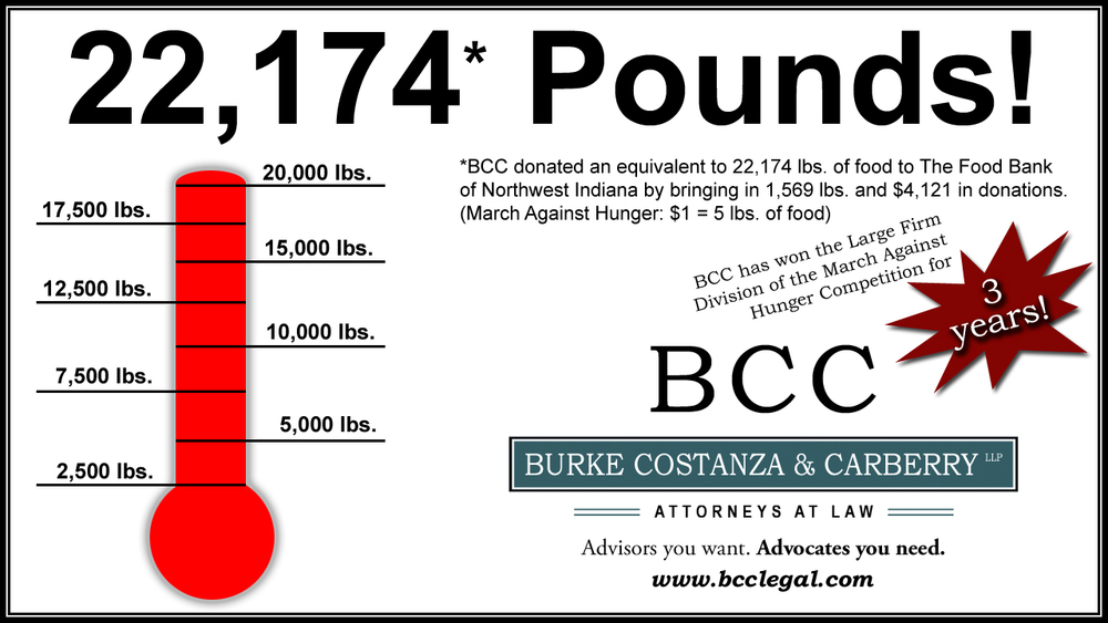 BCC Makes It Three In A Row By Winning The 2014 March Against Hunger Competition!
